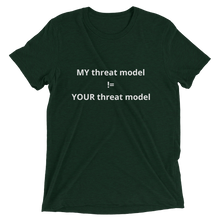 Load image into Gallery viewer, MY threat model != YOUR threat model