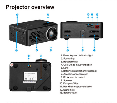 Portable Mini Projector 1080p
