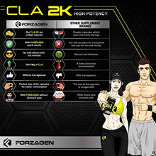 Load image into Gallery viewer, CLA 2K SOFTGEL WEIGHT LOSS CAPSULES