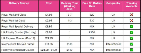 valuemed next day delivery medical supplies