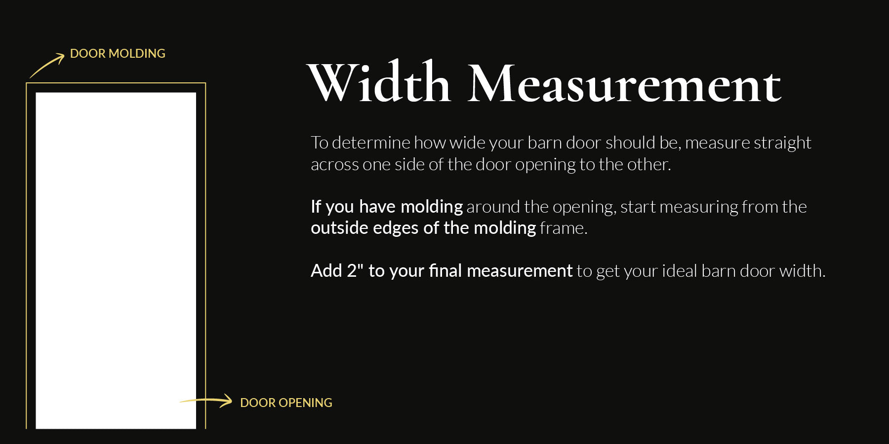 How to determine your barn door width illustration on a black background. The text on the image is the same as the text below it.