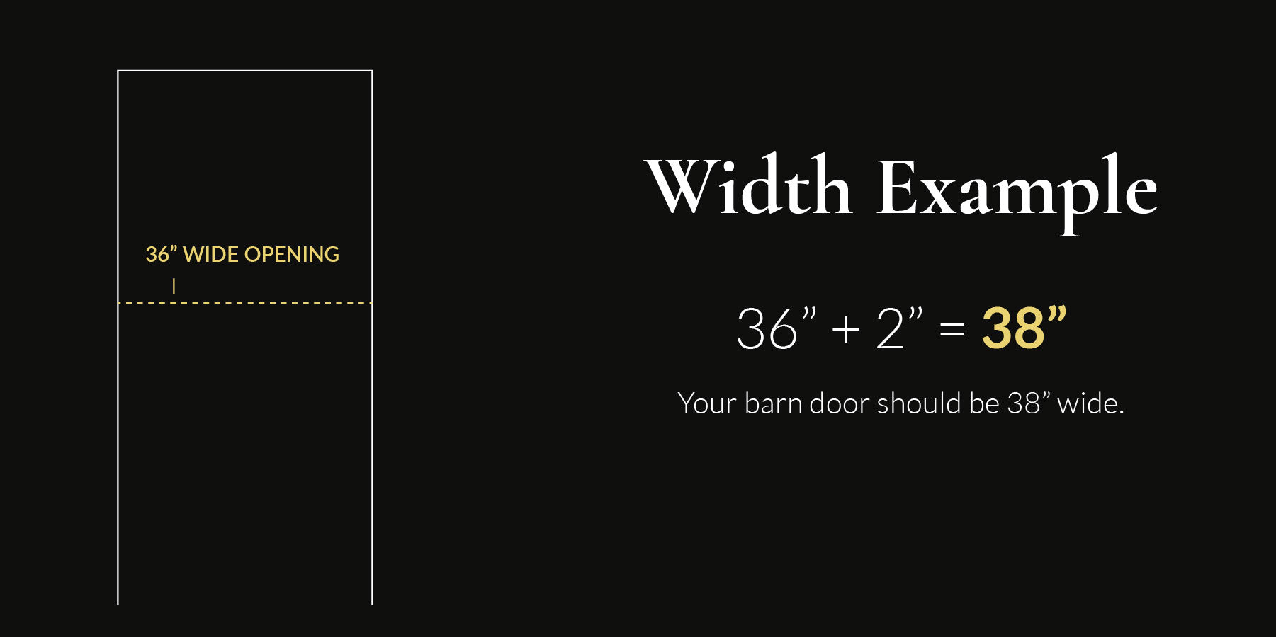 Barn door width measurement example with illustration. Explanation and description of the instructions are below the image.