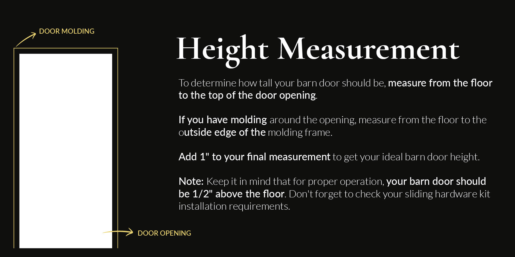 How to determine your barn door height illustration. Text one the image is the same as the text box below the image.