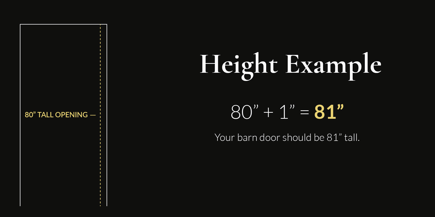 Barn door height measurement example illustration. Explanation of the instructions are below the image.