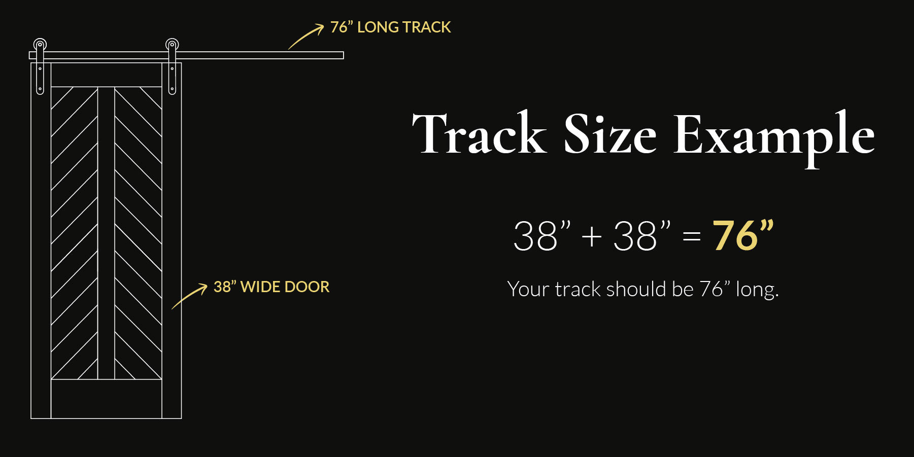 Barn door hardware track measurement example illustration. Line art illustrations o a Chevron Barn door and the Prop Barn door hardware kit with written instructions on the side. The text in the illustration is the same as the text box below.