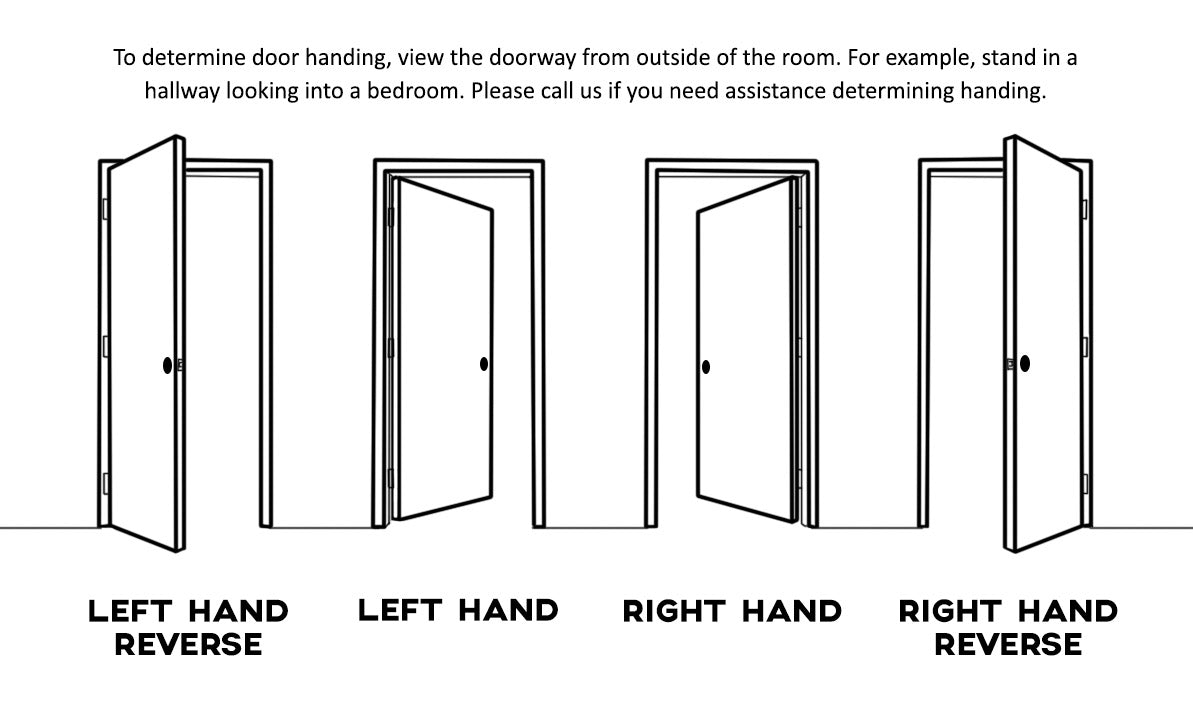 swinging barn door guide