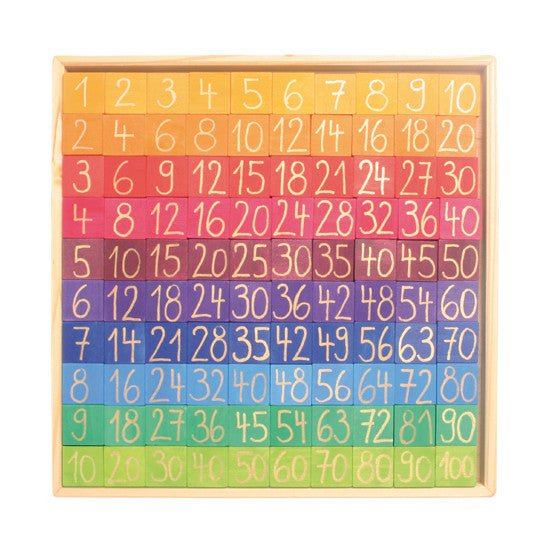Counting with Colours 100 Array - Grimm's