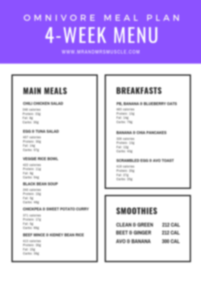 Omnivore Weight Loss Meal Plan