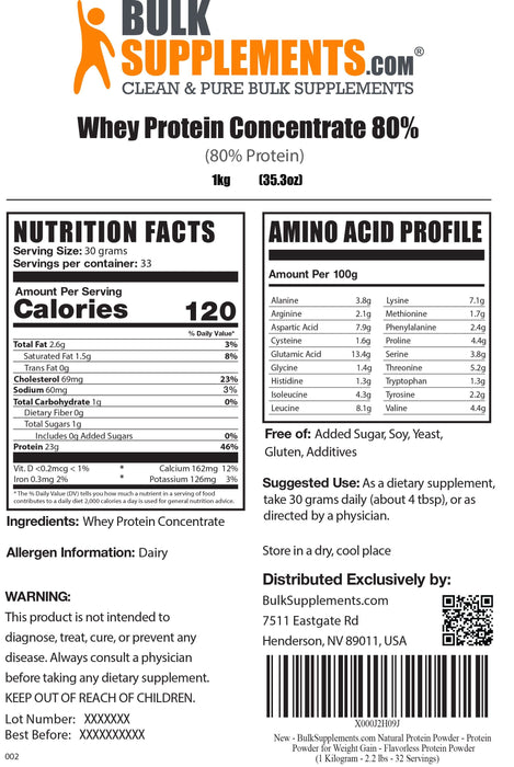 Whey Protein Concentrate 80%