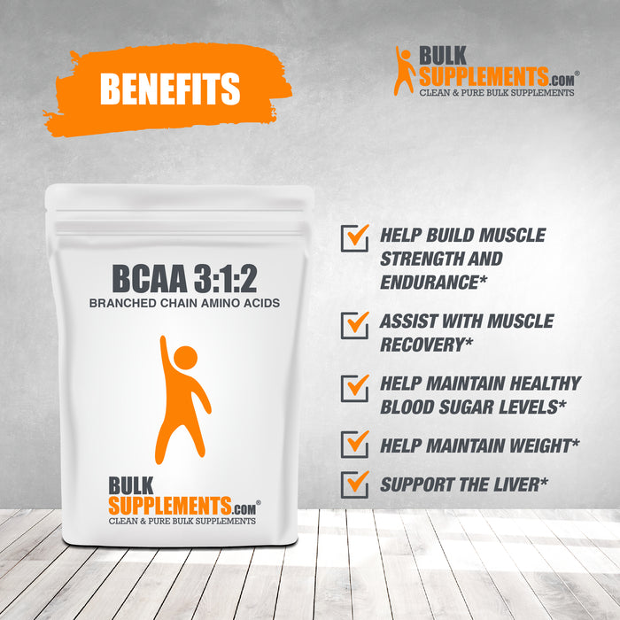 BCAA 3:1:2 (Branched Chain Amino Acids)