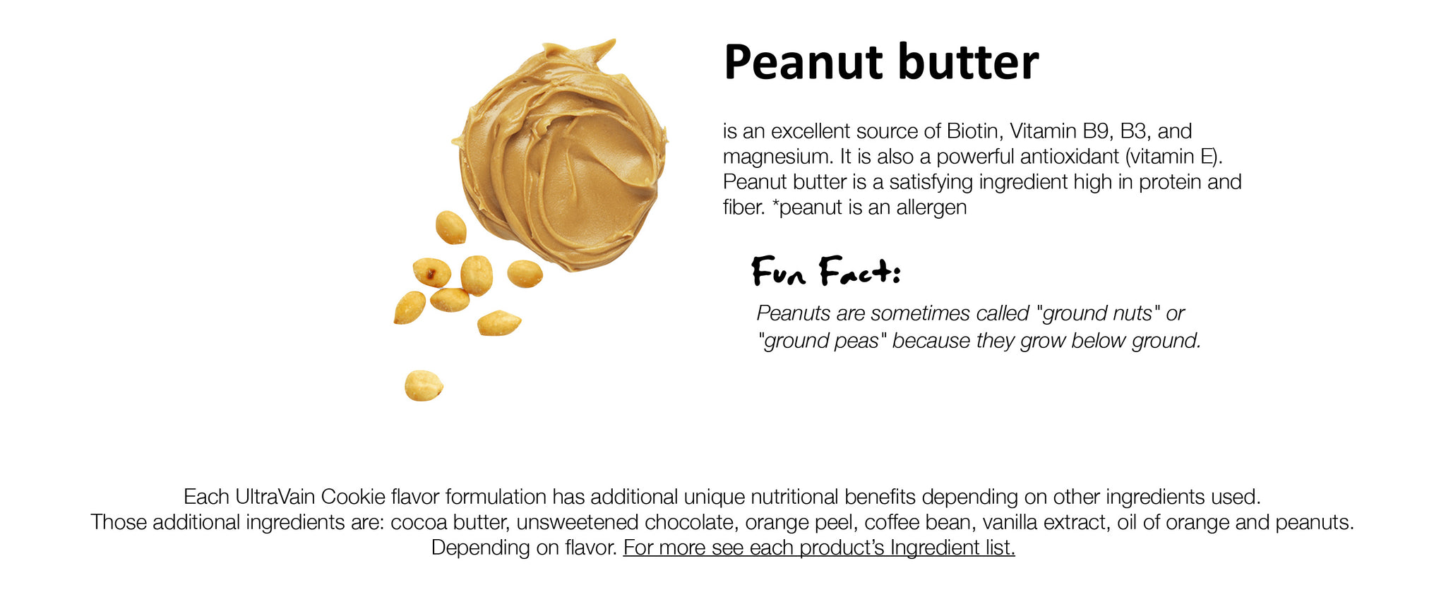 Peanut butter is an excellent source of Biotin, Vitamin B9, B3, and magnesium. It is also a powerful antioxidant (vitamin E). Peanut butter is a satisfying ingredient high in protein and fiber. *peanut is an allergen