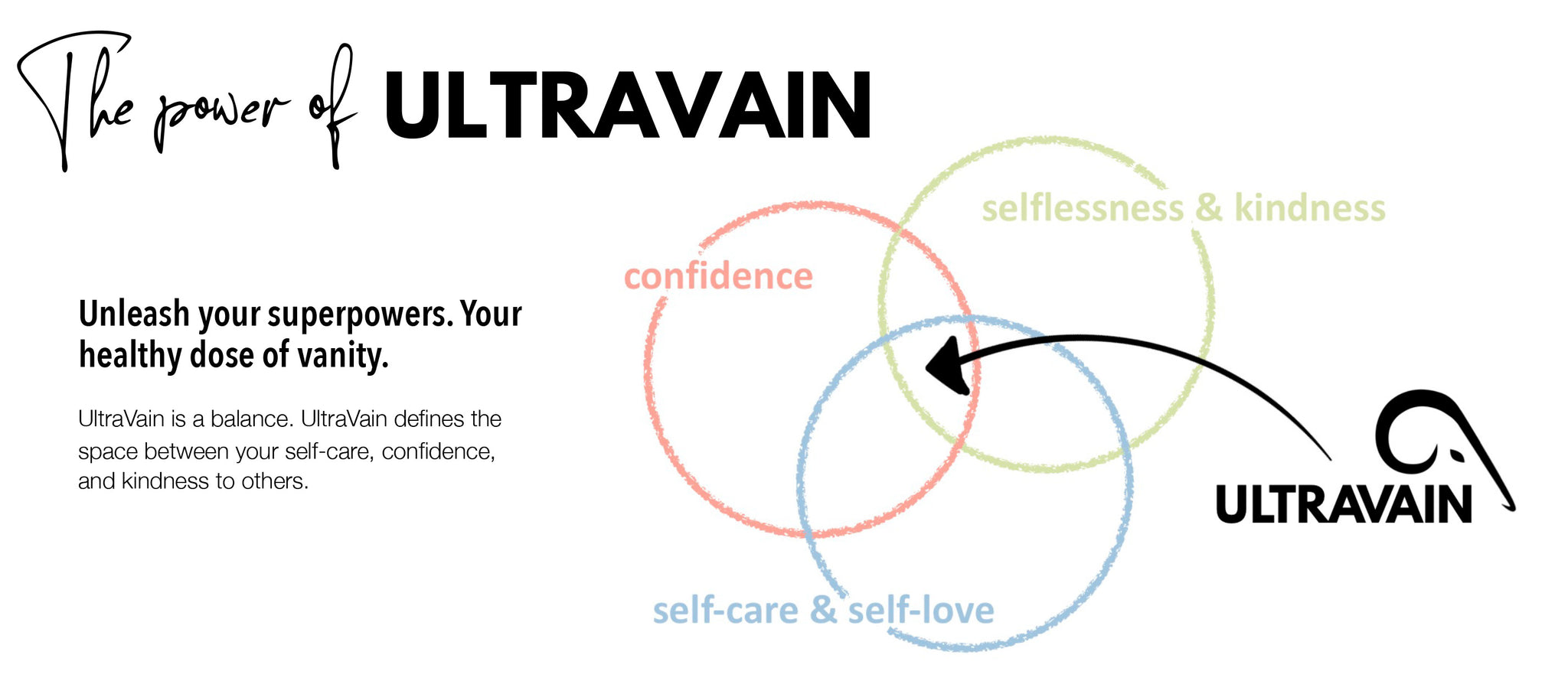 Unleash your superpowers. Your healthy dose of vanity. UltraVain is a balance. UltraVain defines the space between your self-care, confidence, 