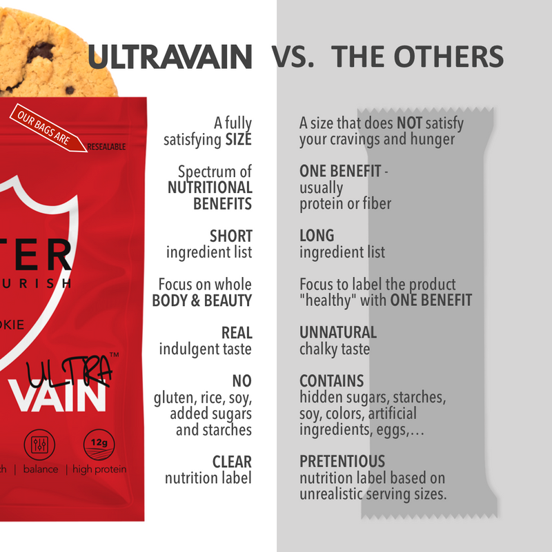 Wellness Voyage by UltraVain. Box subscription with snacks keto, fitness snacks. Snacks on the go for everyone modern, busy, active. Change your days with UltraVain. Keep your standards high.
