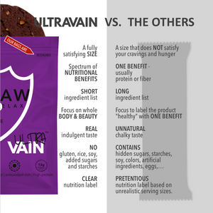 Body raw brownie cookie by Ultravain. Short 