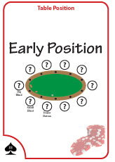 Early position poker flash card