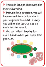Late position poker flash card