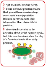 Middle position poker flash card