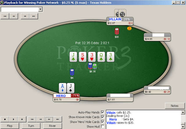 Overvaluing the poker hand