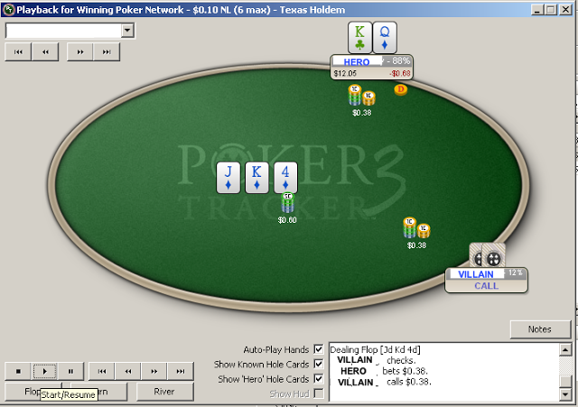 Value Betting in Poker