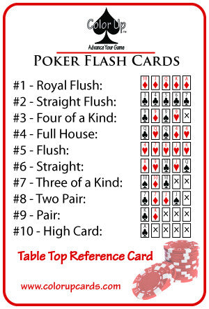 Order Of Hands In Texas Holdem