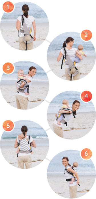 Carrier - Back Carry Instructions