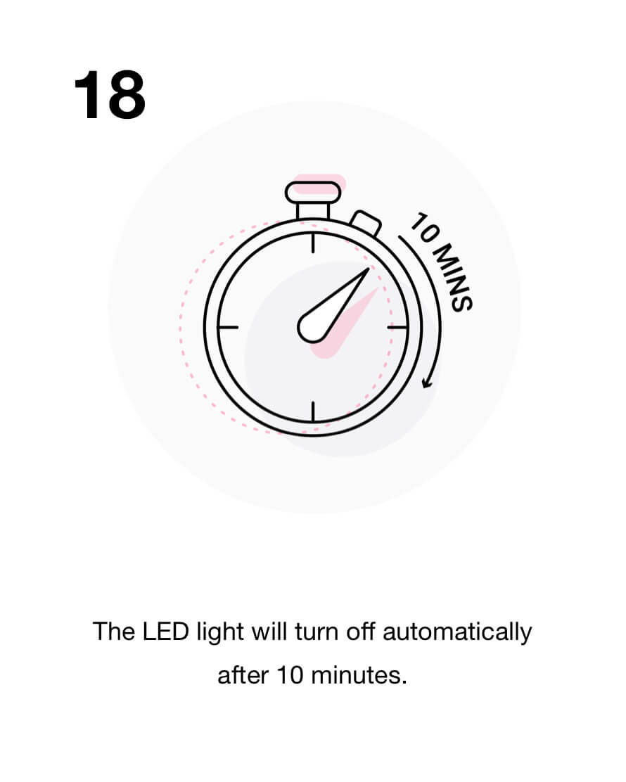 The LED light will turn off automatically after 10 minutes.