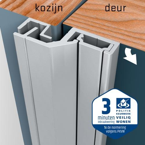SecuStrip Anti-Inbraakstrip Style - Achterdeur - terugligging 3-5 mm