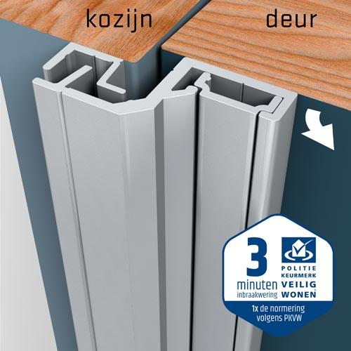 SecuStrip Anti-Inbraakstrip Style - Achterdeur - terugligging 6-8 mm
