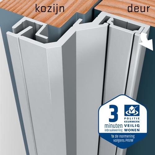 SecuStrip Anti-Inbraakstrip Style - Achterdeur - terugligging 21-23 mm