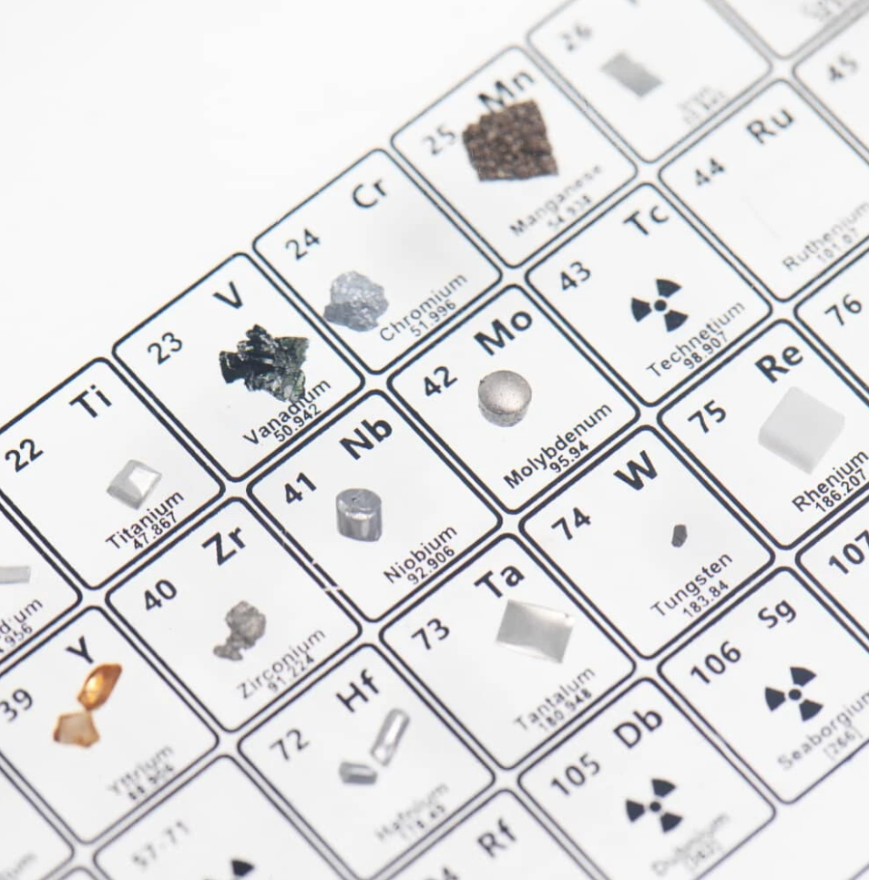 Atomica- Periodic Table With Real Elements