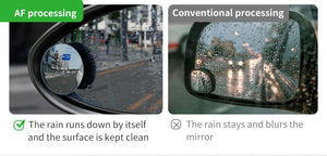 Safty 360 Degree Rearview Mirrors [2Pcs]
