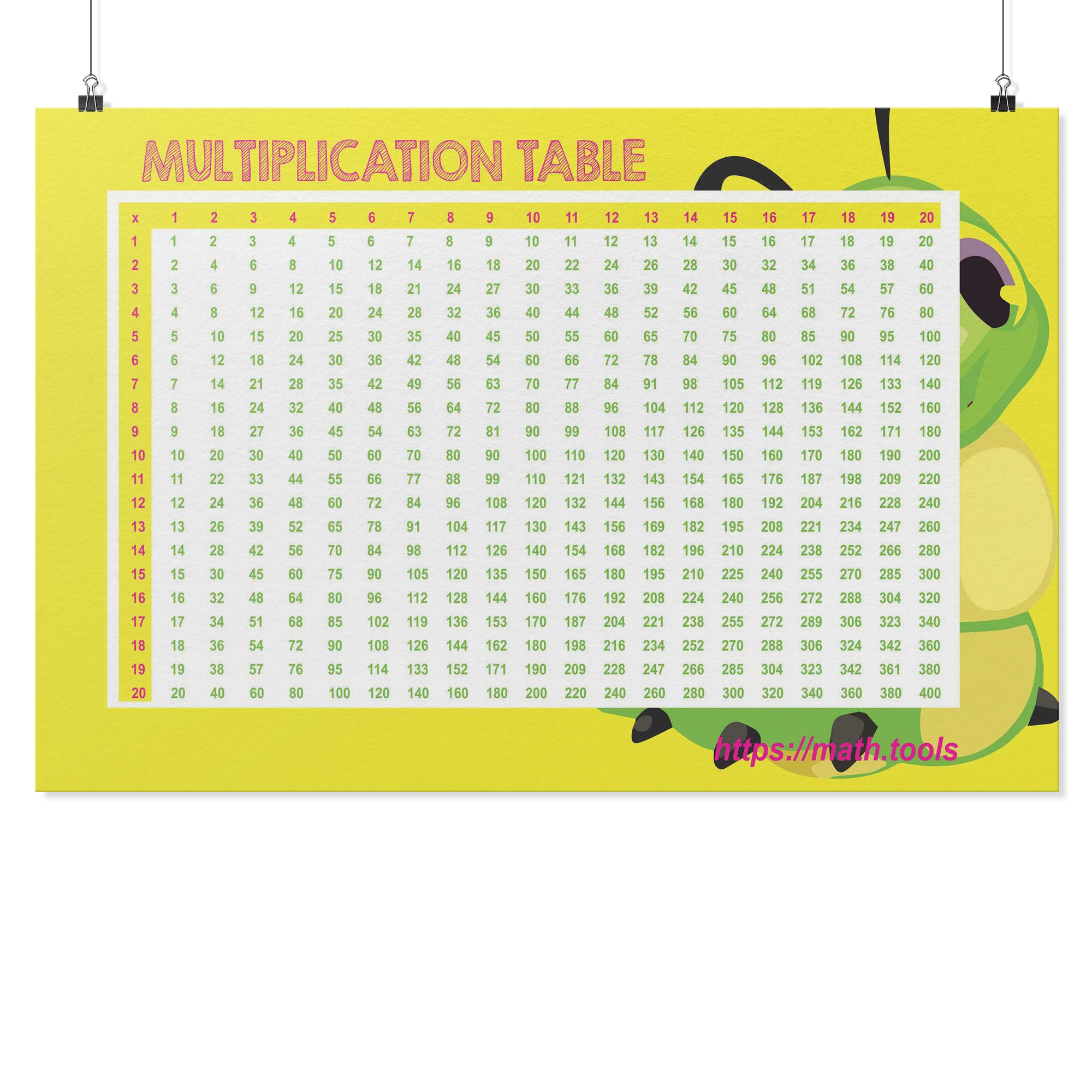 Multiplication Table 1-20 horizontal wall poster