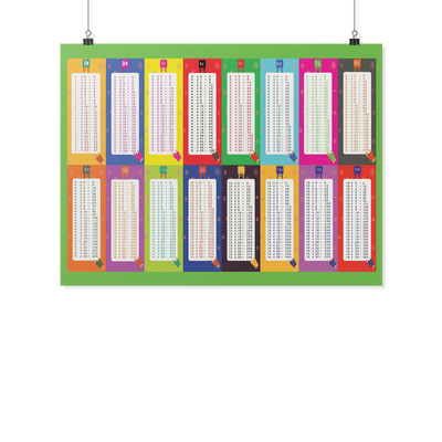 Multiplication Tables Poster - Individual Tables 1-16 - range 1-25 horizontal wall poster