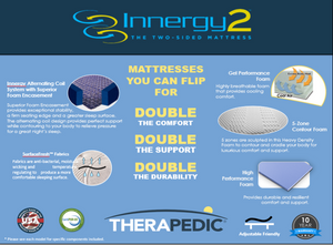 The Therapedic Innergy Monterrey Gentle Firm Ultra Premium Mattress