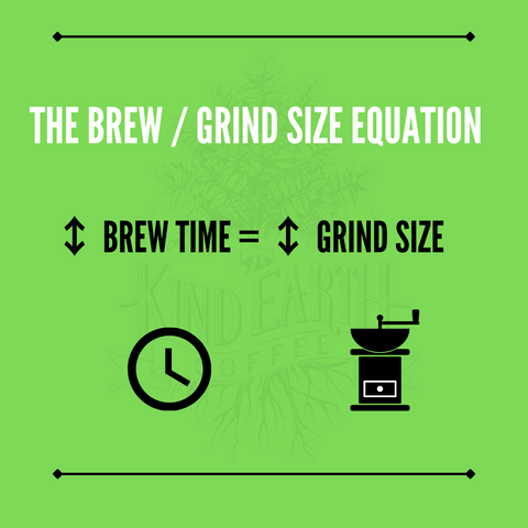 The brew grind guide equation the greater or lesser the brew time equals the greater or lesser the grind size