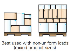 PalletPal best used with non-uniform loads (mixed product sizes)
