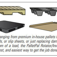 Pallet rotator compatible with all types of pallets, skids, slip sheets, or boards