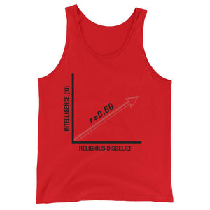 The More You Know- Unisex  Tank Top