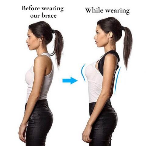 Before wearing vs while wearing our brace