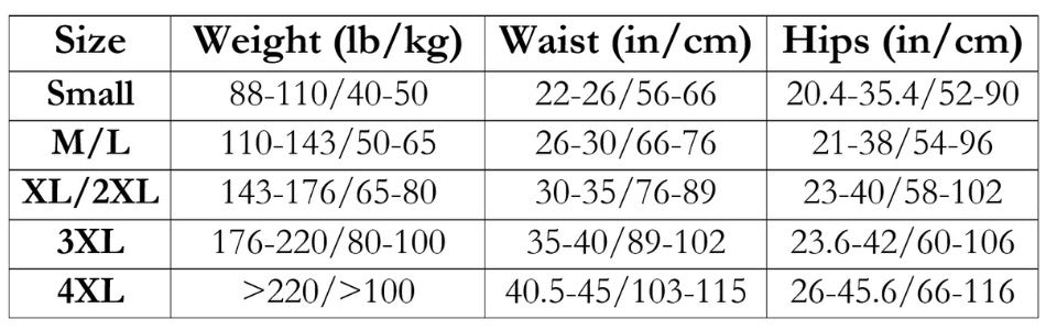 sizing chart for womens high waisted stomach control shapewear - living a sweeter life