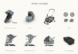 Included with your UPPAbaby VISTA V2 - toddler seat, bumper bar, carrycot/bassinet, frame, wheels, bug shield, rain shield