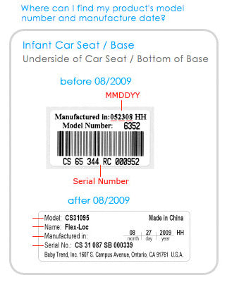 Car Seat Model Number Instructions