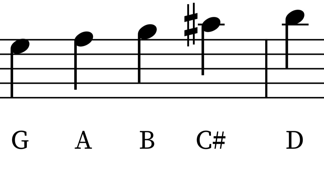 upright bass g string note flashcards