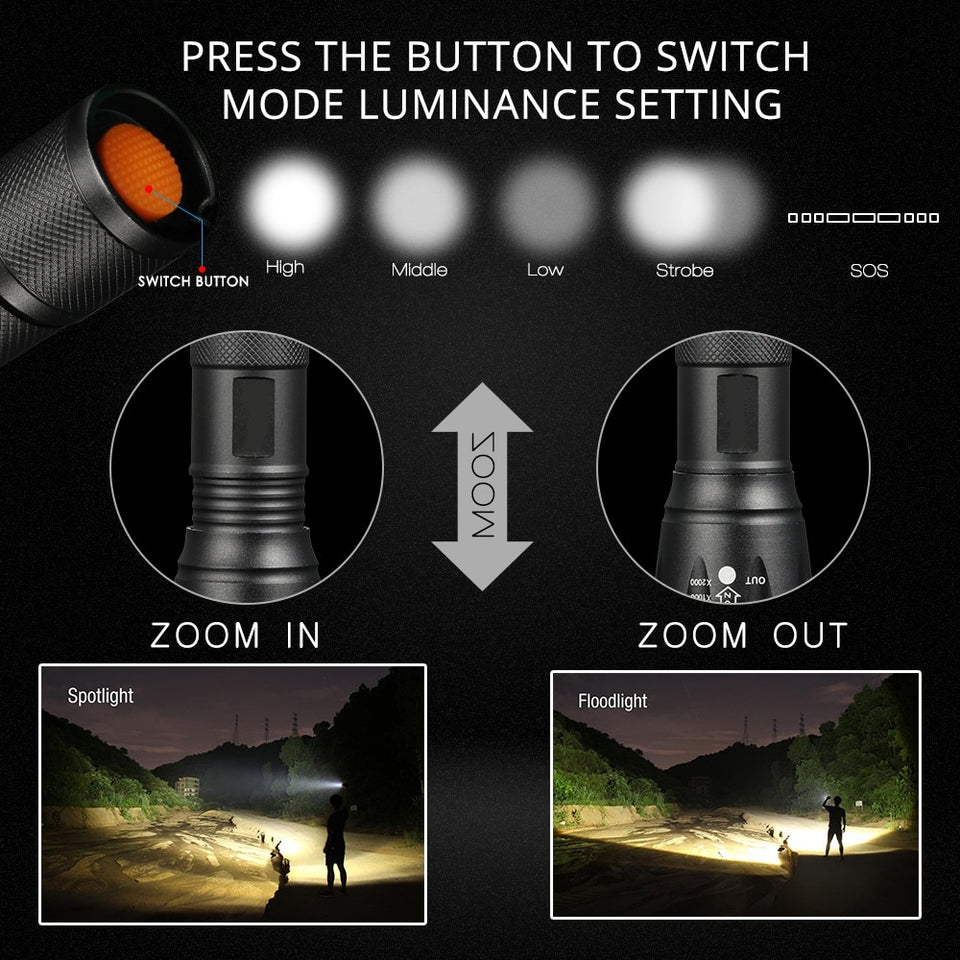 Powerful Ultra Bright LED Torch/Flashlight 5 Modes Zoomable