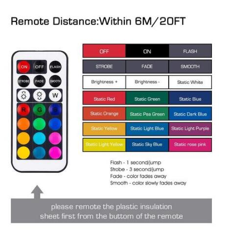 Color Changing Remote Controlled Wireless LED Light