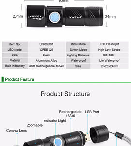 USB Rechargeable LED Flashlight with 3 Modes Zoomable Torch for Camping