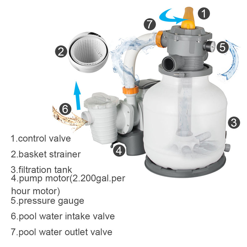 Swimming Pool Sand Filter System Pool Pump