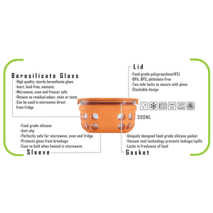 Borosilicate Glass Lunch Box-Set Of 3- with Canvas Carry Bag  - Tintbox