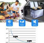 Mini Freezer Fridge, DC12/24V, 3.2°F to 68°F, Car Refrigerator, Shockproof Design, LED Display, Car Fridge for Driving, Travel, Outdoor or Home Use 55qt