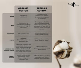 What are the differences between organic cotton and regular cotton?